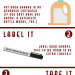 Infographic of Sharps Disposal